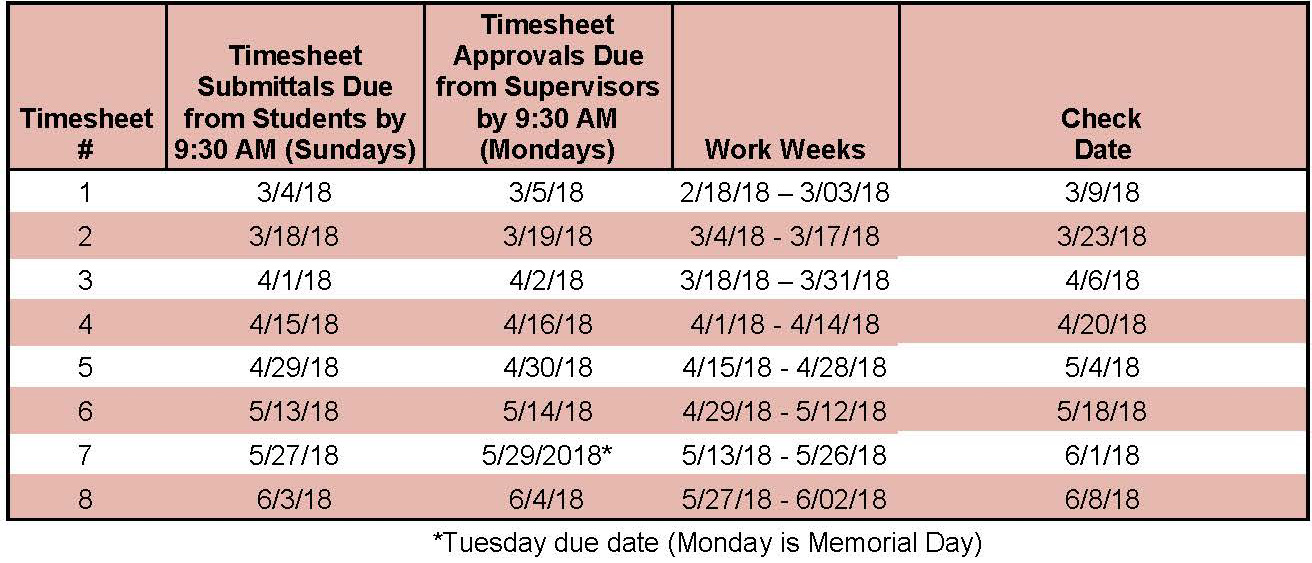 Spring 2018 Student Payroll Schedule
